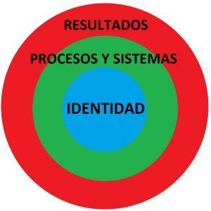 DiagramaColores